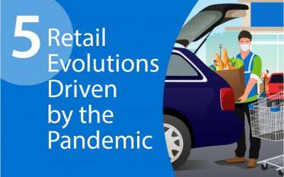 CSP Magazine – 5 Retail Evolutions Driven by the Pandemic